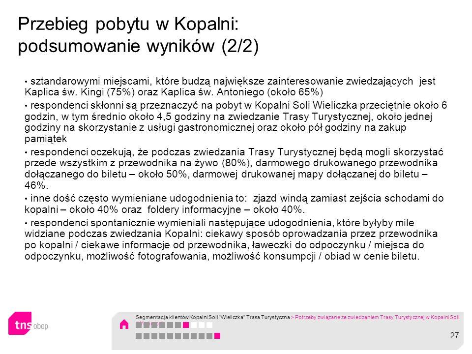 Przebieg pobytu w Kopalni: podsumowanie wyników (2/2)