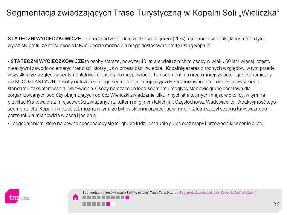 """Segmentacja zwiedzających Trasę Turystyczną w Kopalni Soli """"Wieliczka"""