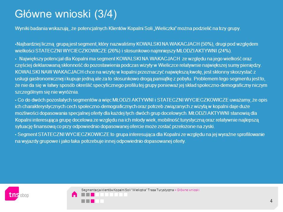 """Główne wnioski (3/4)Wyniki badania wskazują , że potencjalnych Klientów Kopalni Soli """"Wieliczka można podzielić na trzy grupy."""