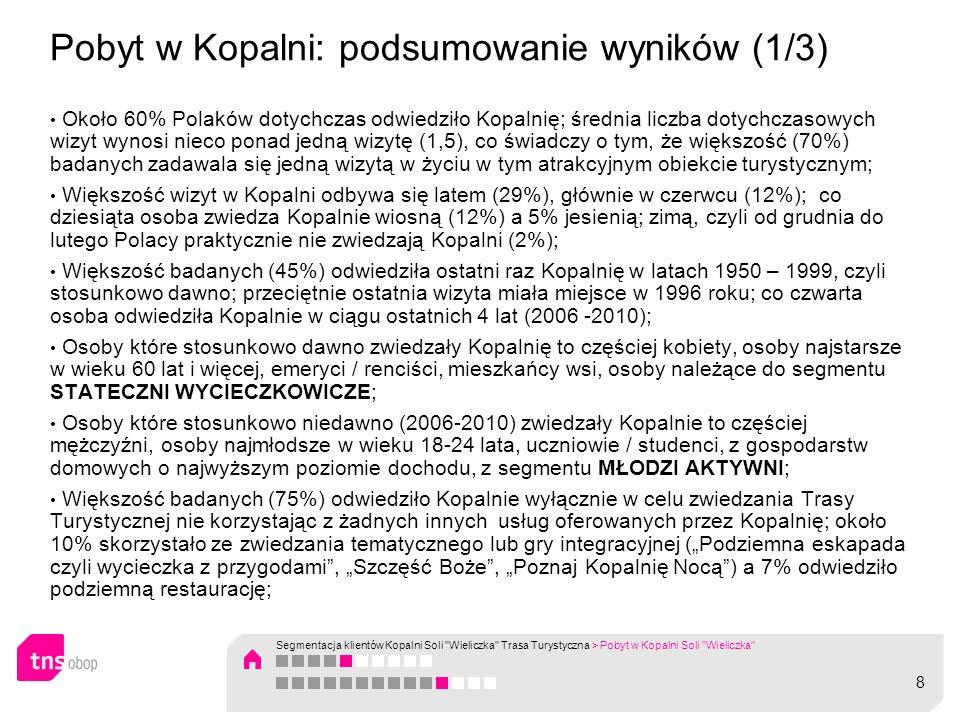 Pobyt w Kopalni: podsumowanie wyników (1/3)