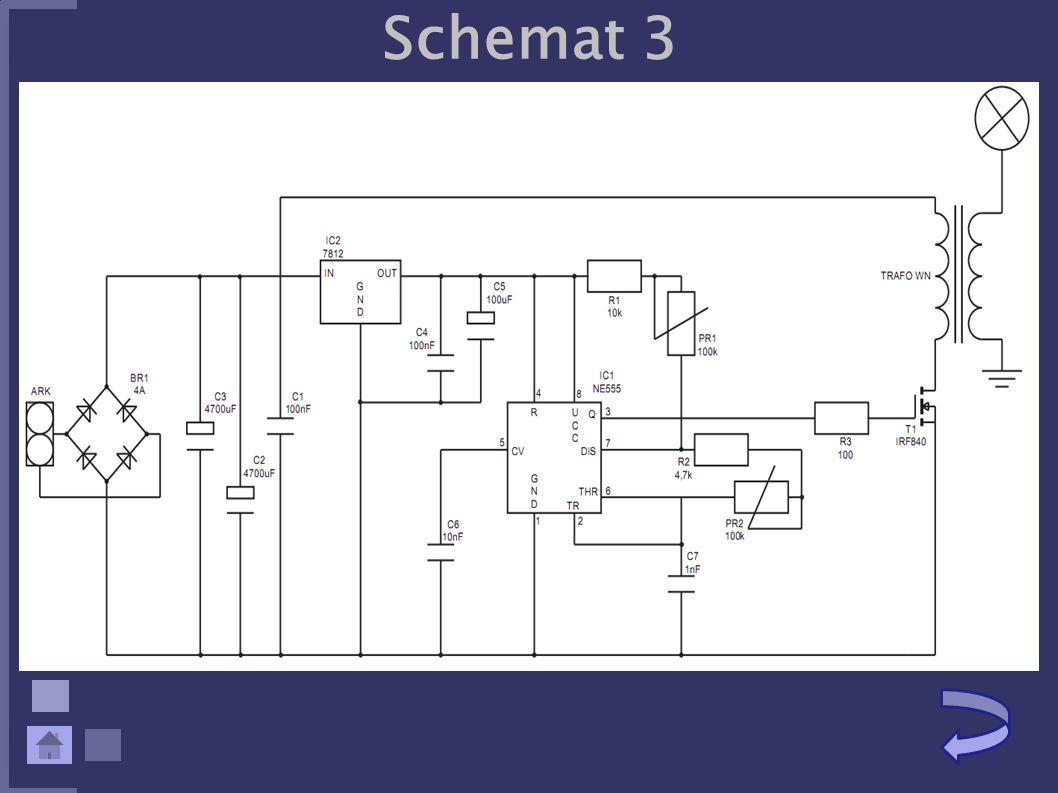 Schemat 3