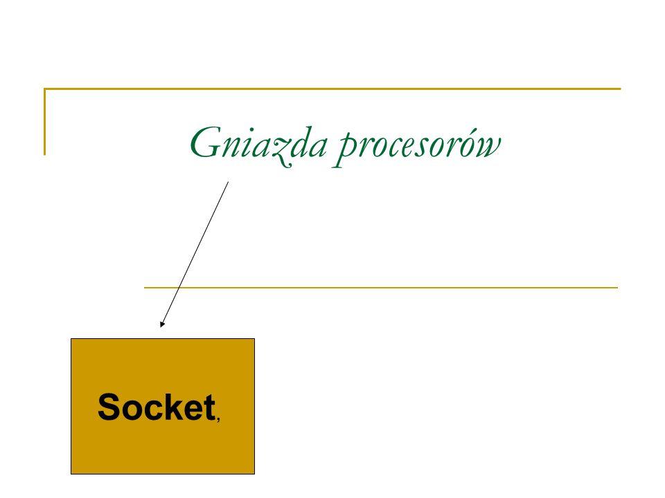 Gniazda procesorów Socket,
