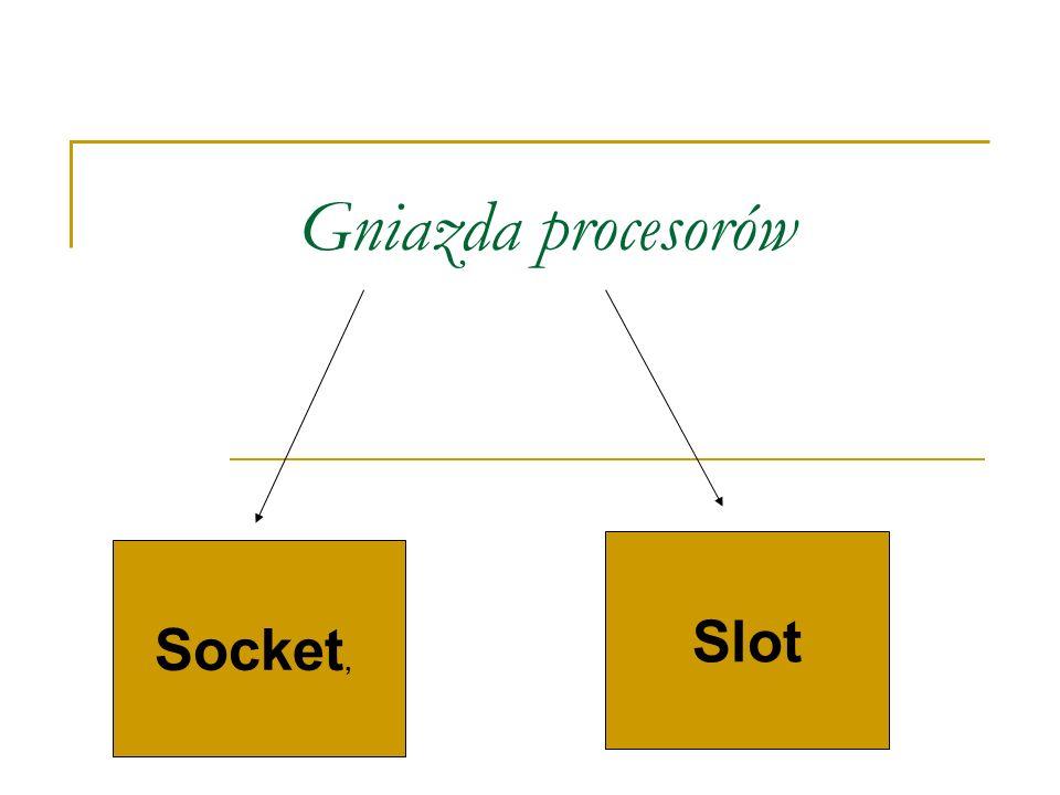 Gniazda procesorów Slot Socket,