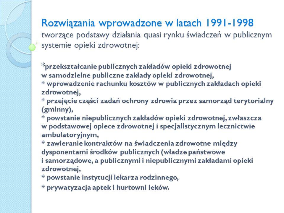 Rozwiązania wprowadzone w latach 1991-1998 tworzące podstawy działania quasi rynku świadczeń w publicznym systemie opieki zdrowotnej: *przekształcanie publicznych zakładów opieki zdrowotnej w samodzielne publiczne zakłady opieki zdrowotnej, * wprowadzenie rachunku kosztów w publicznych zakładach opieki zdrowotnej, * przejęcie części zadań ochrony zdrowia przez samorząd terytorialny (gminny), * powstanie niepublicznych zakładów opieki zdrowotnej, zwłaszcza w podstawowej opiece zdrowotnej i specjalistycznym lecznictwie ambulatoryjnym, * zawieranie kontraktów na świadczenia zdrowotne między dysponentami środków publicznych (władze państwowe i samorządowe, a publicznymi i niepublicznymi zakładami opieki zdrowotnej, * powstanie instytucji lekarza rodzinnego, * prywatyzacja aptek i hurtowni leków.