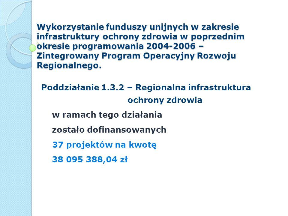 Wykorzystanie funduszy unijnych w zakresie infrastruktury ochrony zdrowia w poprzednim okresie programowania 2004-2006 – Zintegrowany Program Operacyjny Rozwoju Regionalnego.