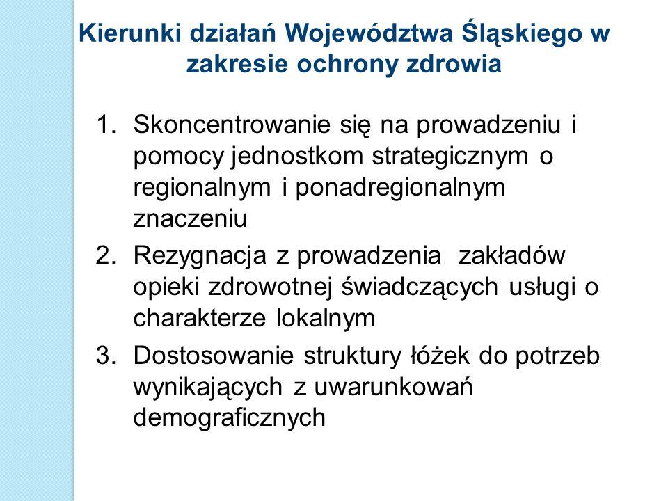 Kierunki działań Województwa Śląskiego w zakresie ochrony zdrowia