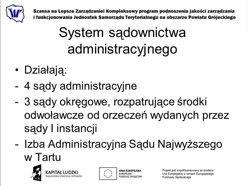 System sądownictwa administracyjnego