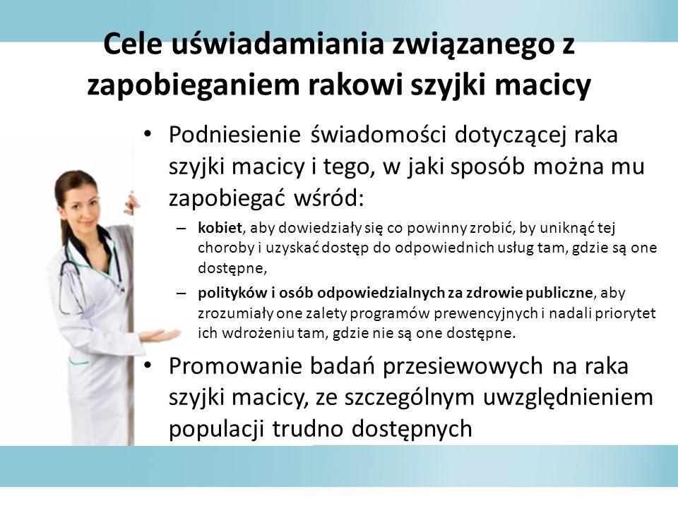 Cele uświadamiania związanego z zapobieganiem rakowi szyjki macicy