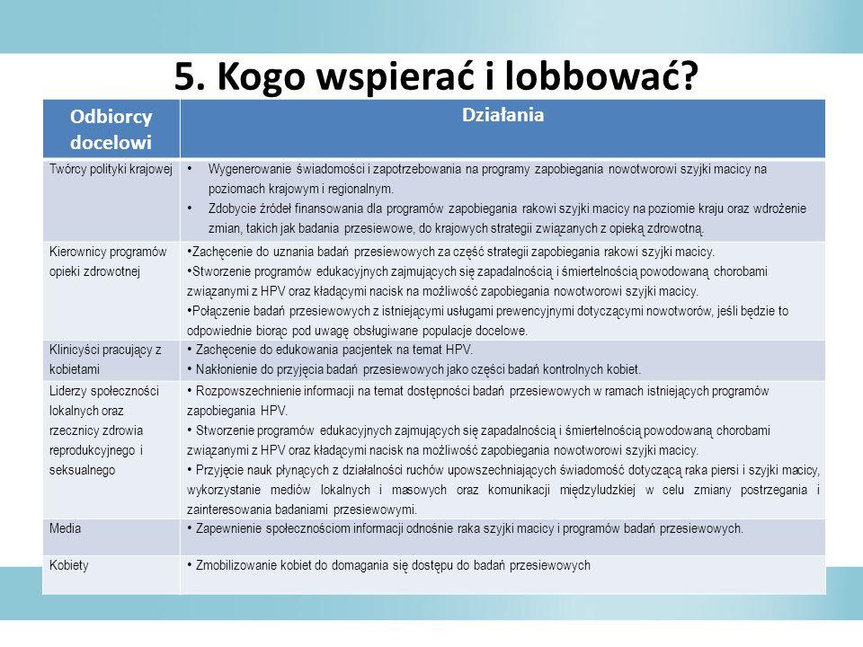 5. Kogo wspierać i lobbować