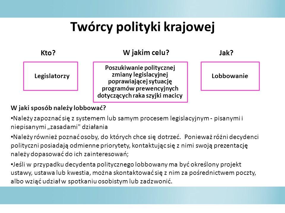 Twórcy polityki krajowej
