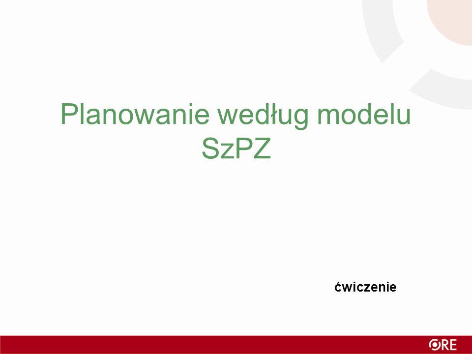 Planowanie według modelu SzPZ