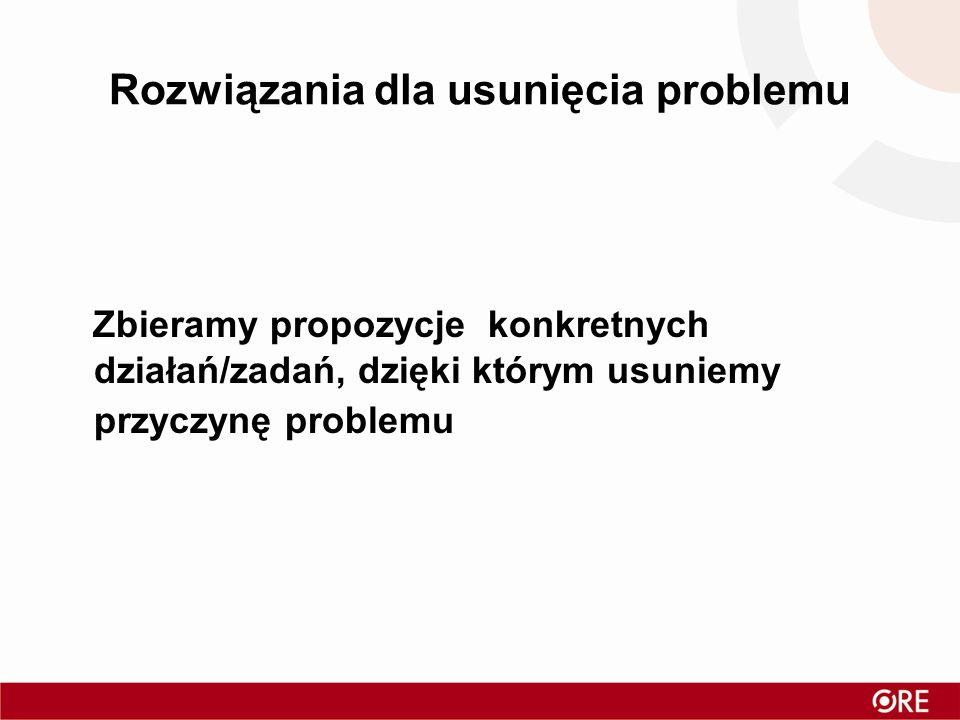 Rozwiązania dla usunięcia problemu