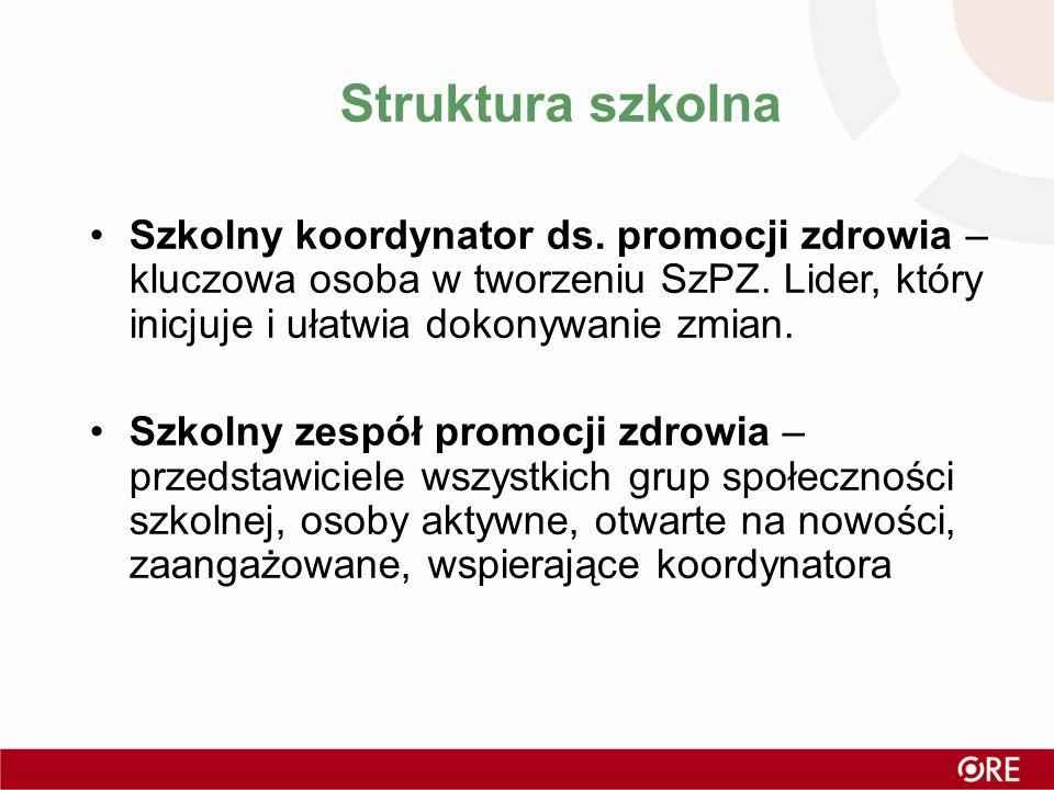 Struktura szkolna Szkolny koordynator ds. promocji zdrowia – kluczowa osoba w tworzeniu SzPZ. Lider, który inicjuje i ułatwia dokonywanie zmian.