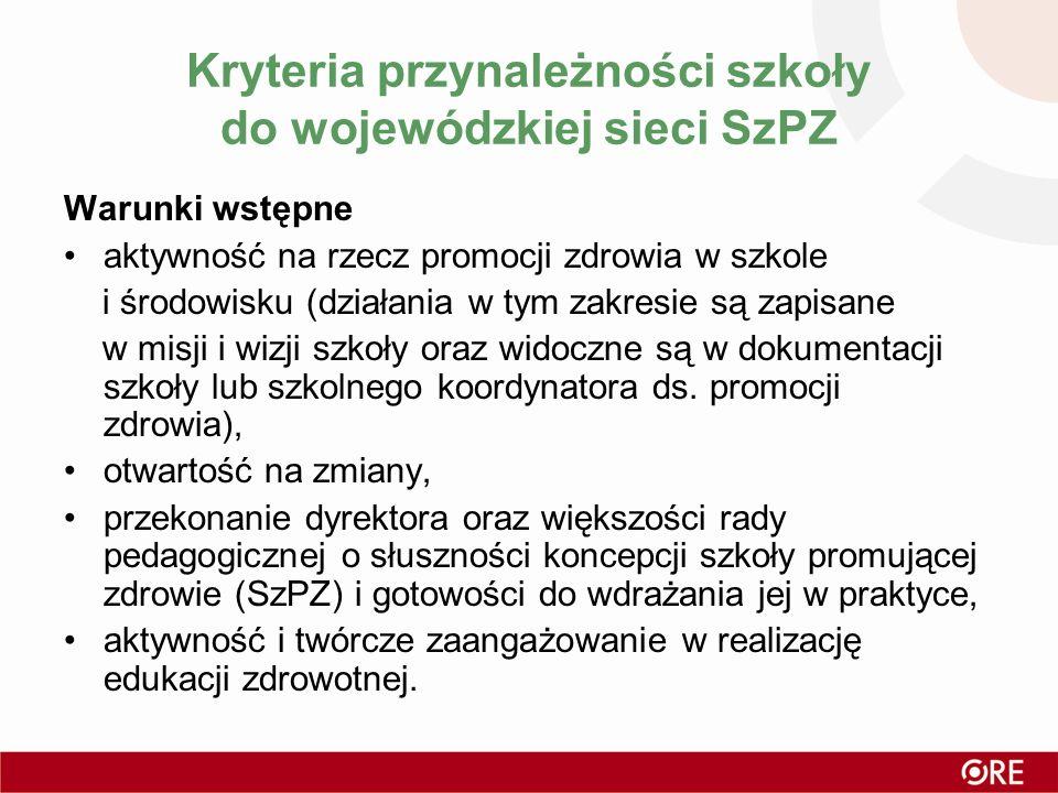 Kryteria przynależności szkoły do wojewódzkiej sieci SzPZ