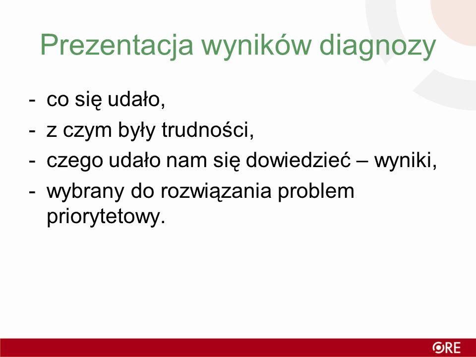 Prezentacja wyników diagnozy