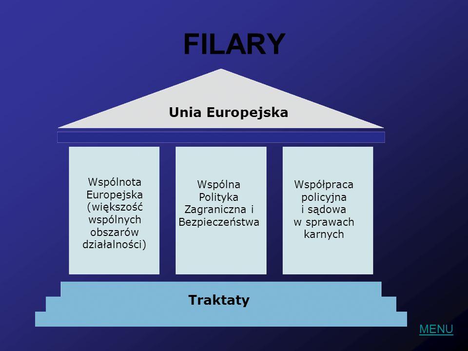 FILARY Unia Europejska Traktaty MENU Wspólnota Europejska (większość