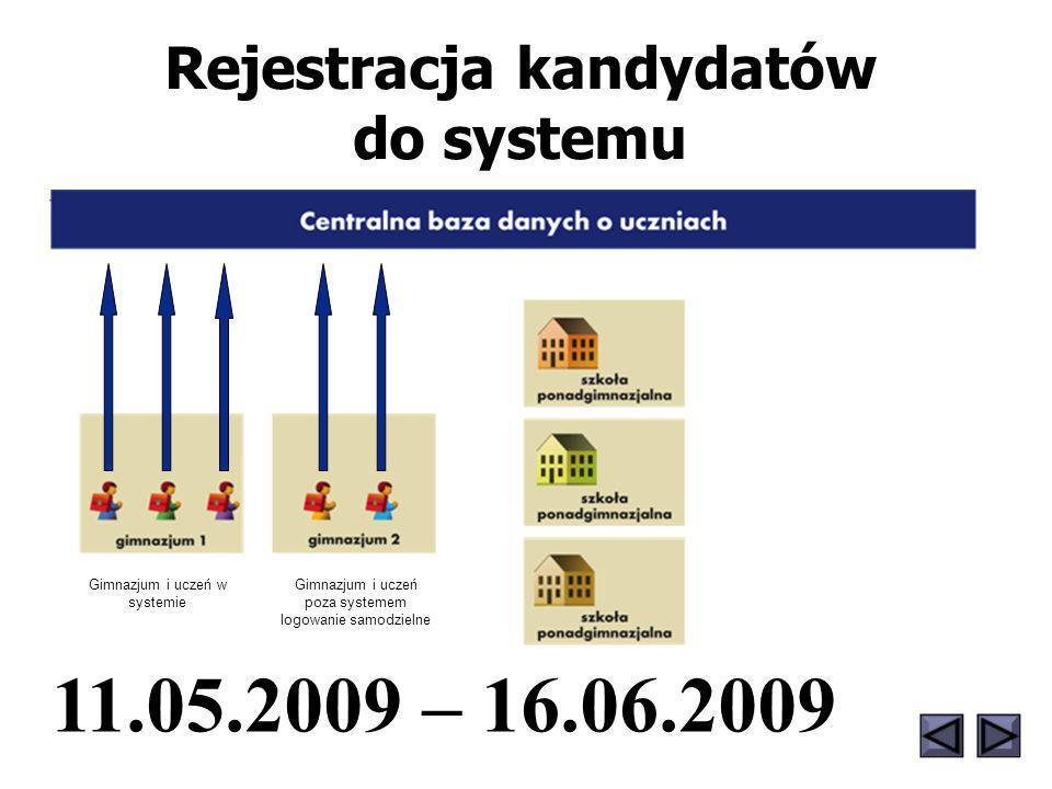 Rejestracja kandydatów do systemu