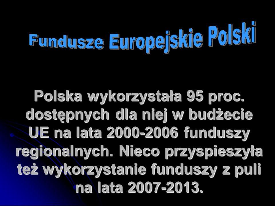 Fundusze Europejskie Polski
