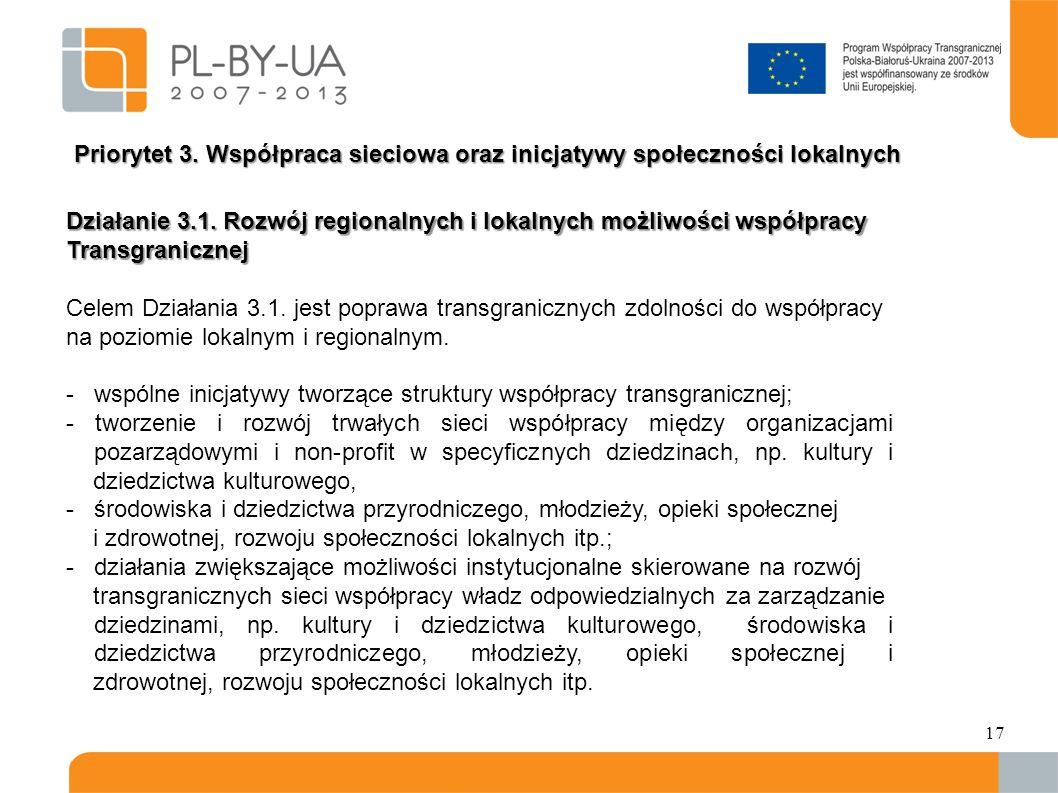 Priorytet 3. Współpraca sieciowa oraz inicjatywy społeczności lokalnych