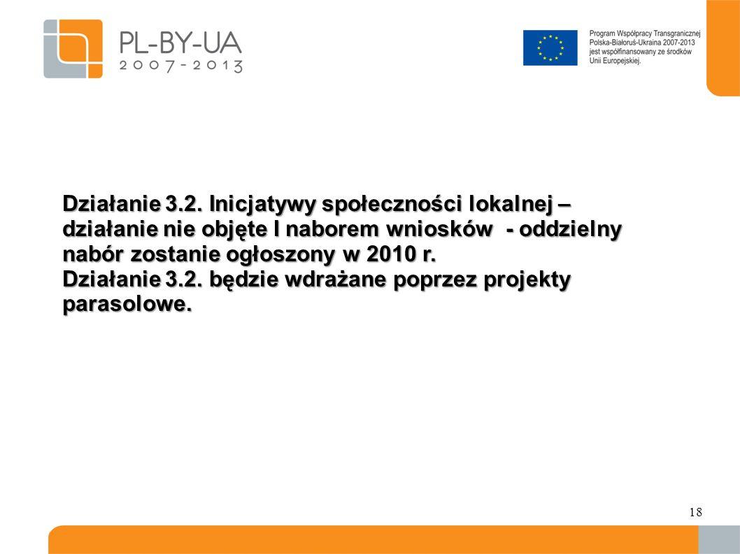 Działanie 3.2. Inicjatywy społeczności lokalnej – działanie nie objęte I naborem wniosków - oddzielny nabór zostanie ogłoszony w 2010 r.