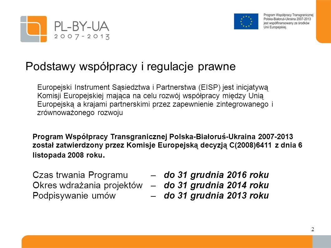 Podstawy współpracy i regulacje prawne