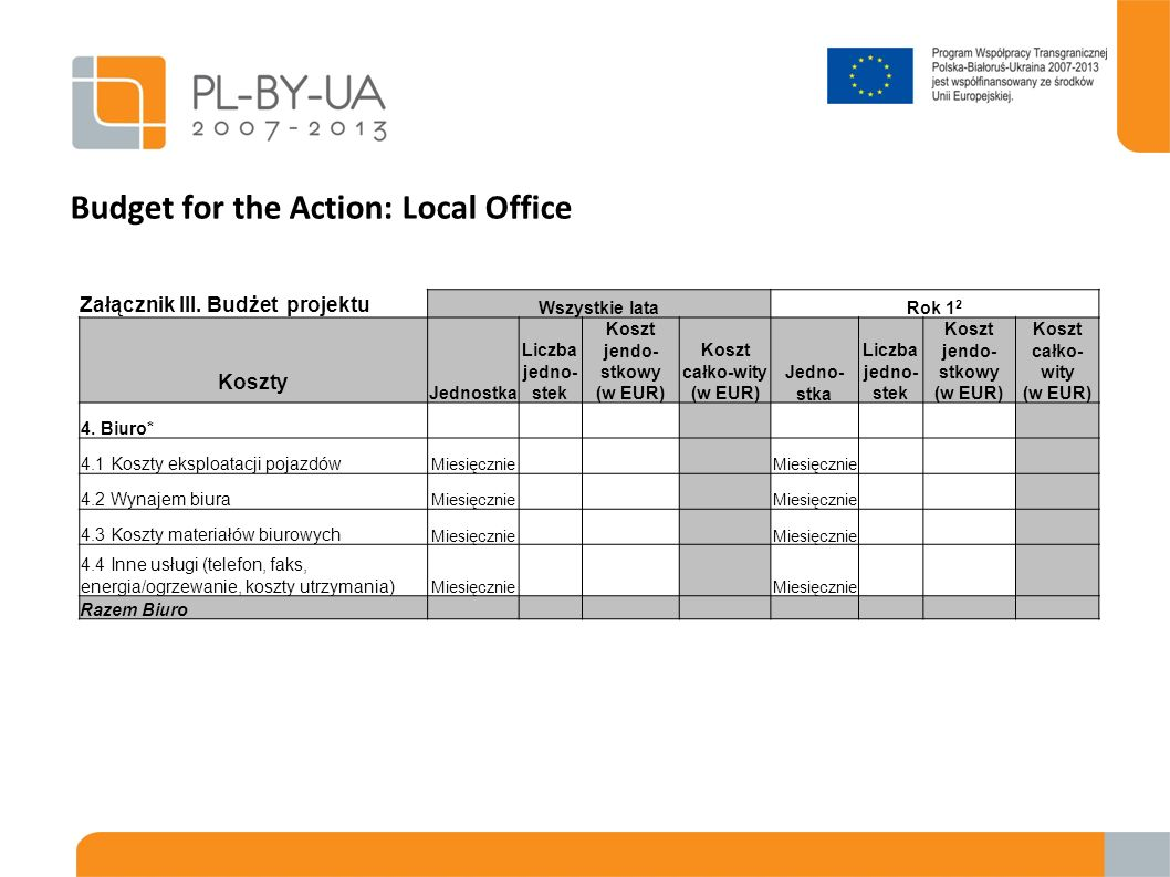 Budget for the Action: Local Office