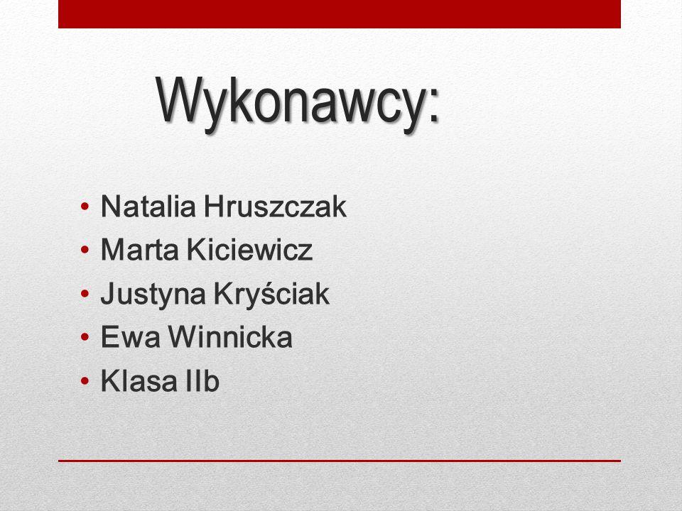 Wykonawcy: Natalia Hruszczak Marta Kiciewicz Justyna Kryściak