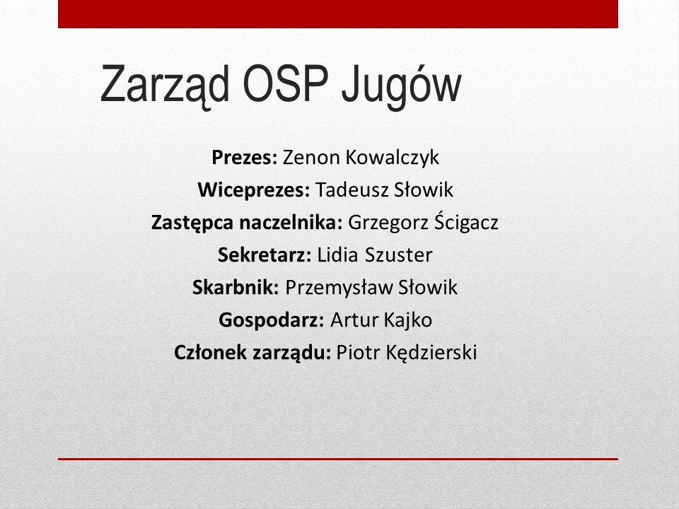 Zarząd OSP Jugów