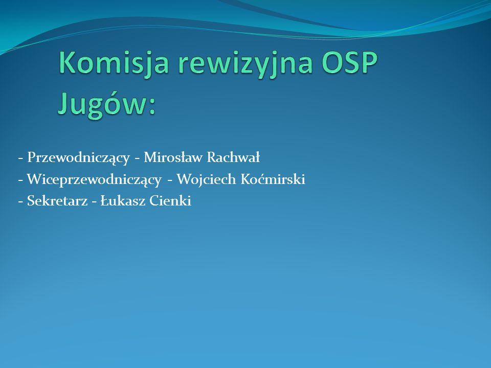 Komisja rewizyjna OSP Jugów: