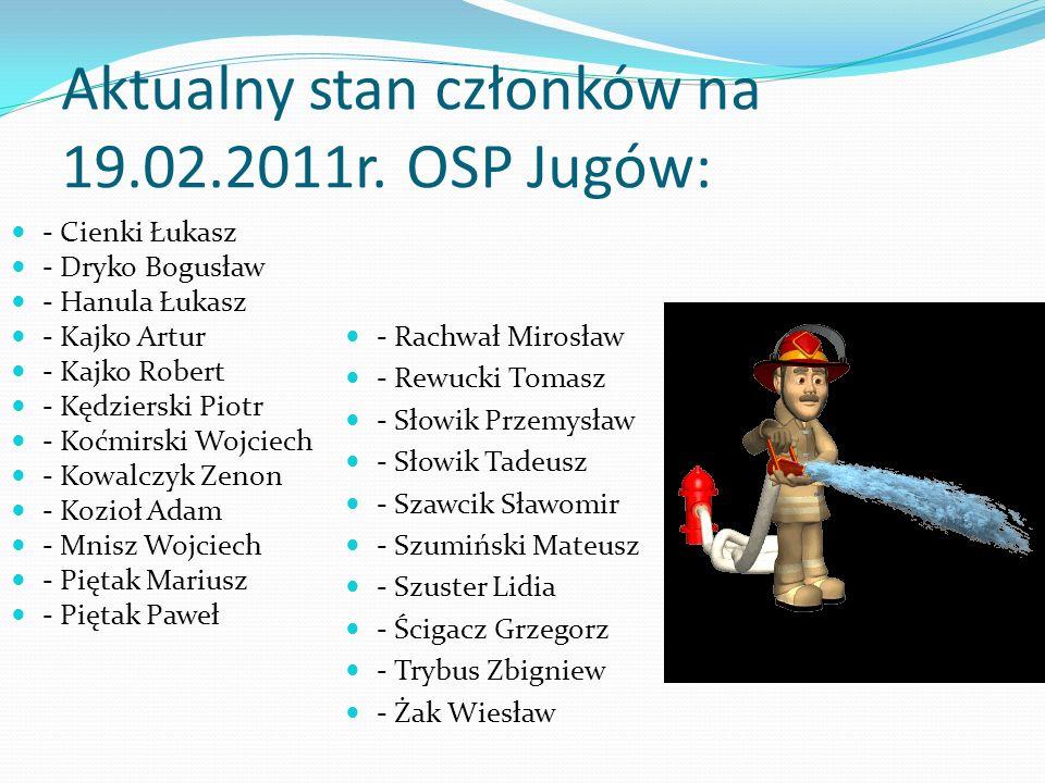 Aktualny stan członków na 19.02.2011r. OSP Jugów: