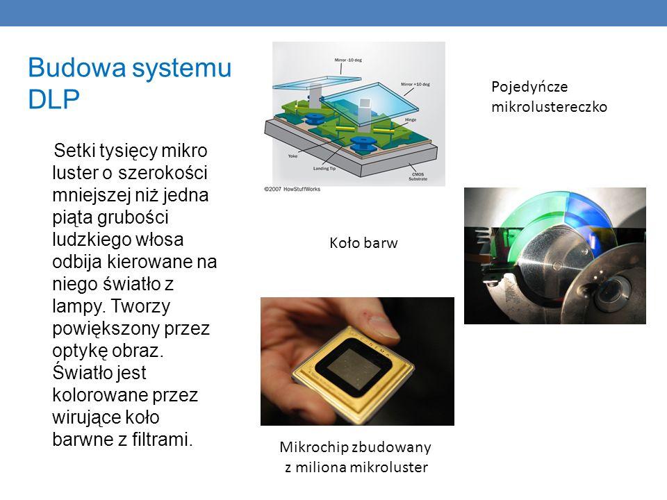 Budowa systemu DLP. Pojedyńcze. mikrolustereczko.