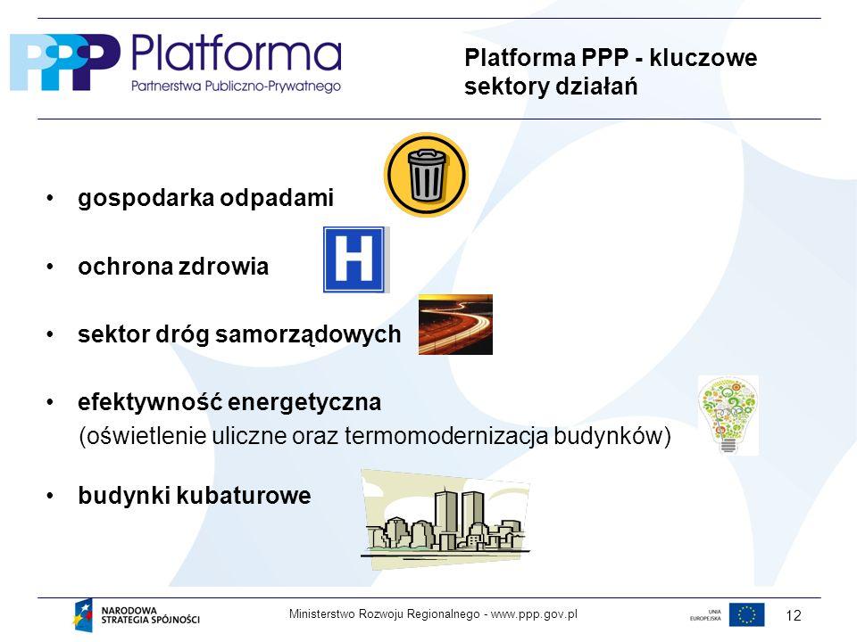 Platforma PPP - kluczowe sektory działań