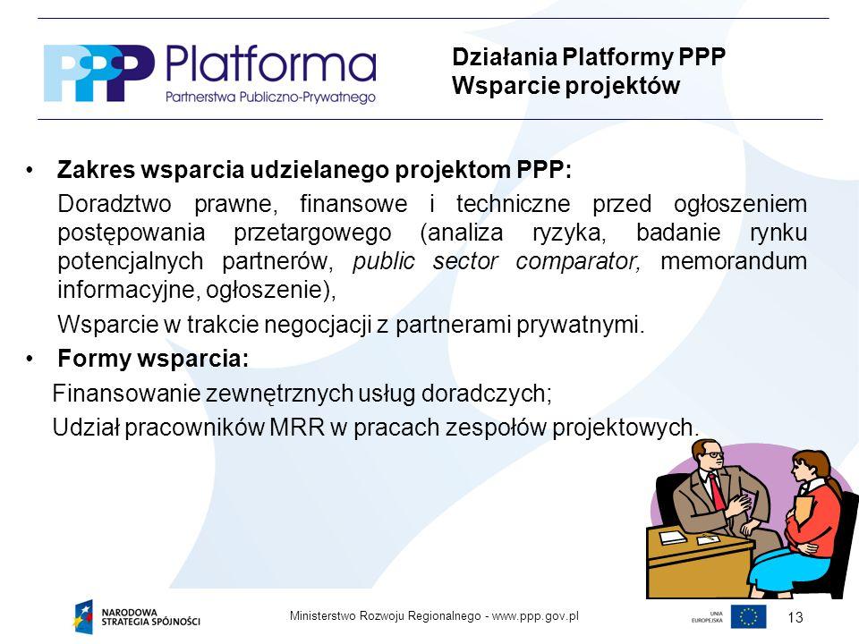 Działania Platformy PPP Wsparcie projektów