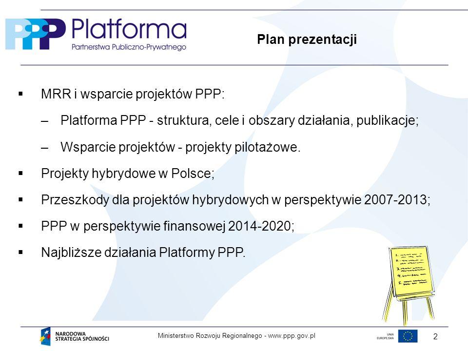 MRR i wsparcie projektów PPP: