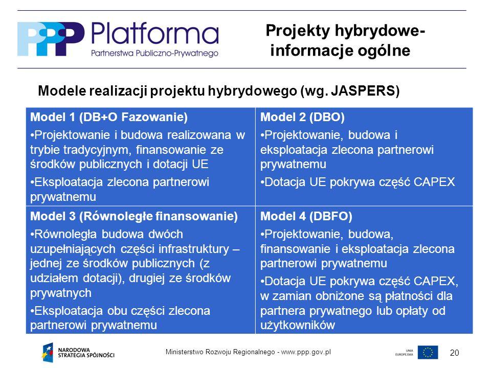 Projekty hybrydowe- informacje ogólne
