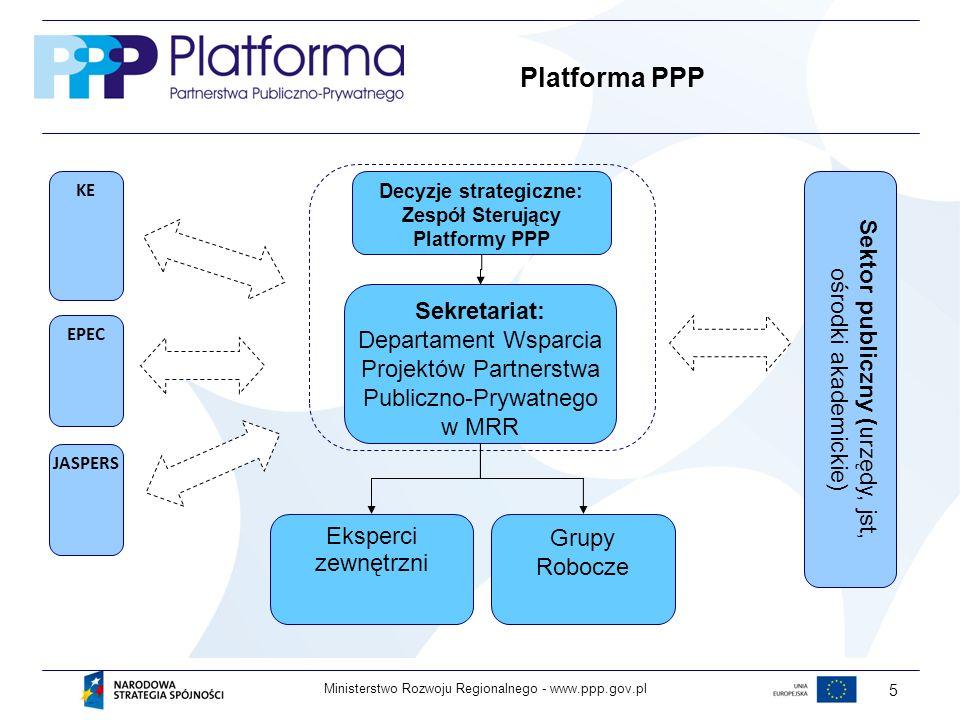 Decyzje strategiczne: Zespół Sterujący Platformy PPP