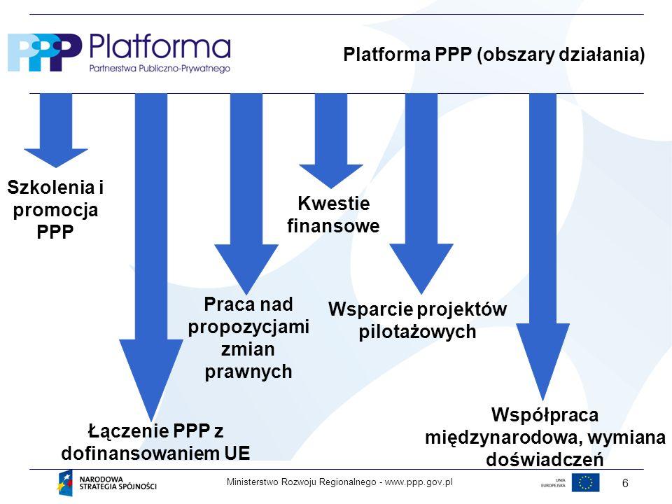 Platforma PPP (obszary działania)