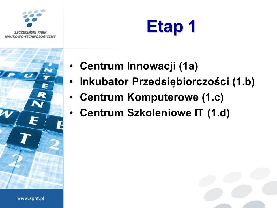 Etap 1 Centrum Innowacji (1a) Inkubator Przedsiębiorczości (1.b)