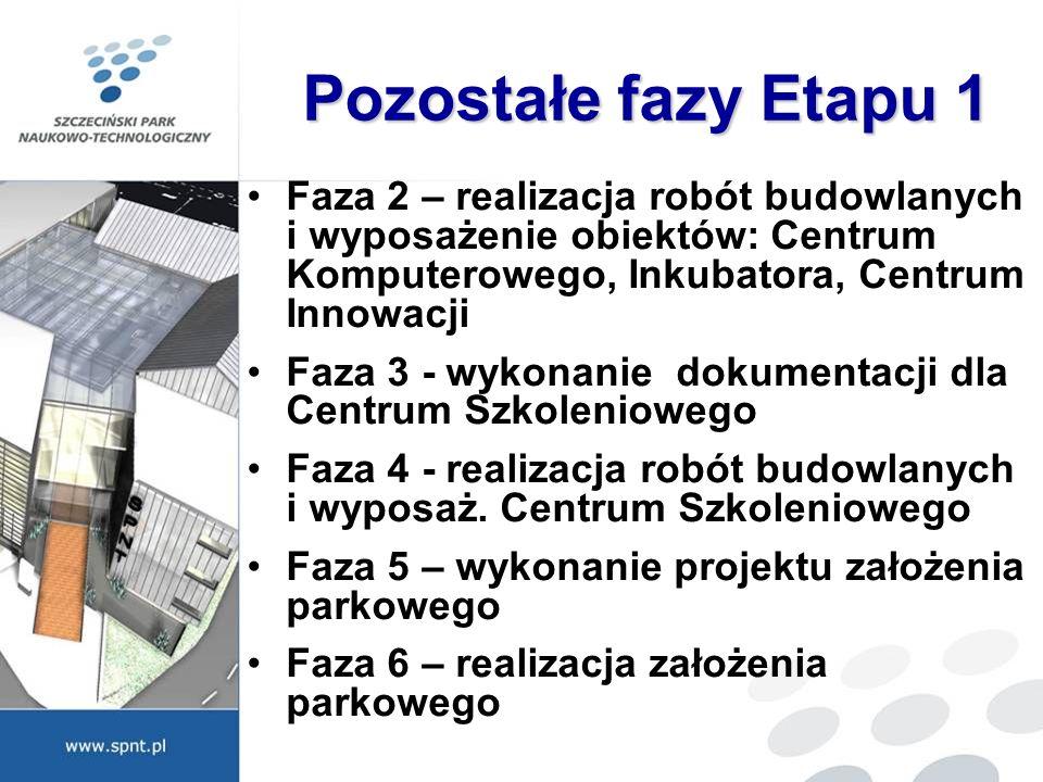 Pozostałe fazy Etapu 1 Faza 2 – realizacja robót budowlanych i wyposażenie obiektów: Centrum Komputerowego, Inkubatora, Centrum Innowacji.