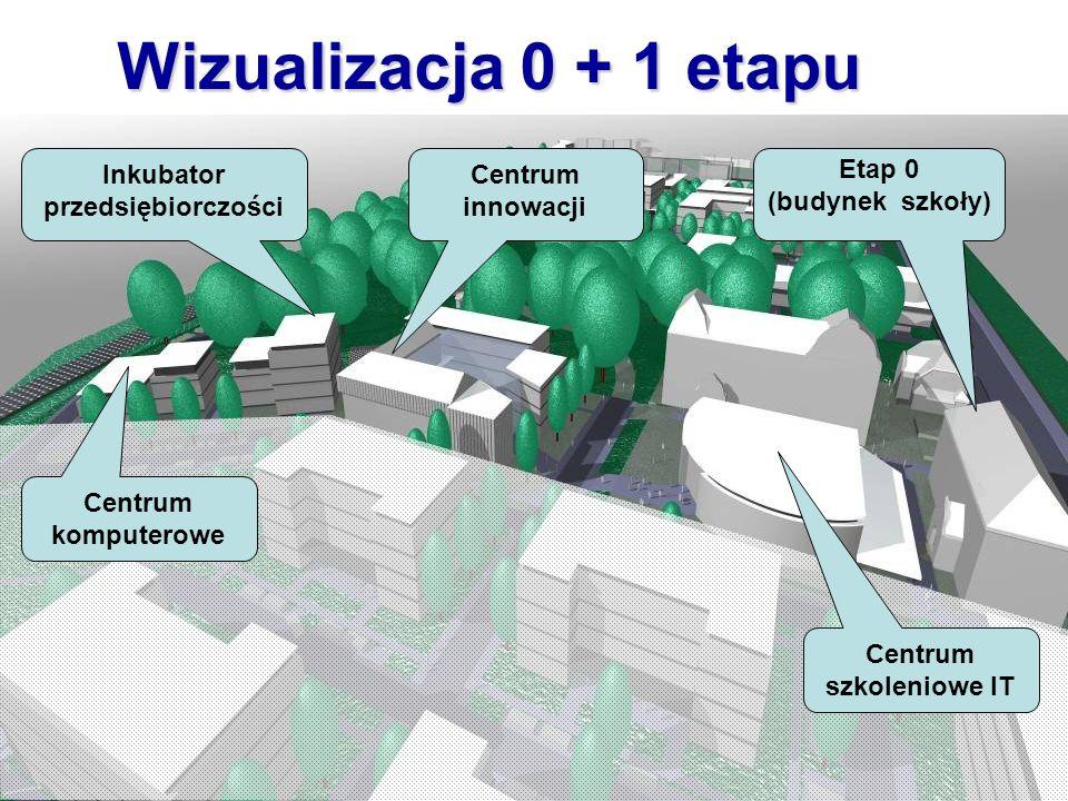 Wizualizacja 0 + 1 etapu Inkubator przedsiębiorczości Centrum