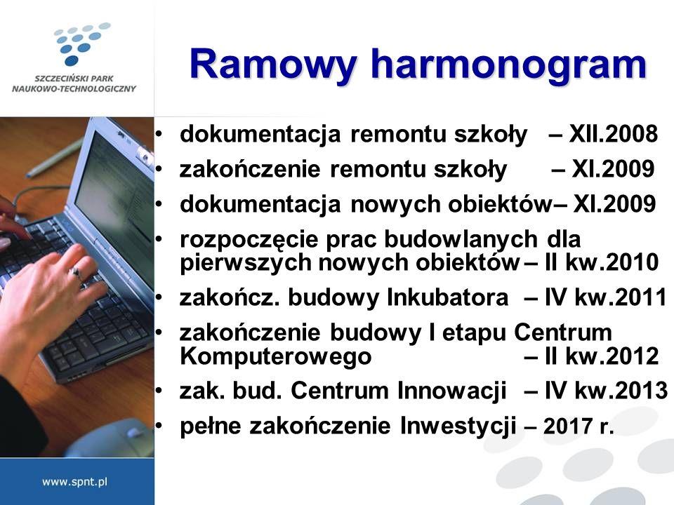 Ramowy harmonogram dokumentacja remontu szkoły – XII.2008