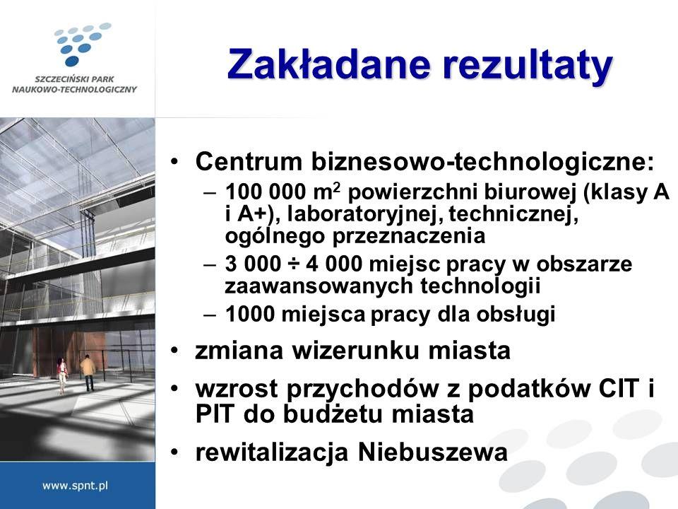 Zakładane rezultaty Centrum biznesowo-technologiczne: