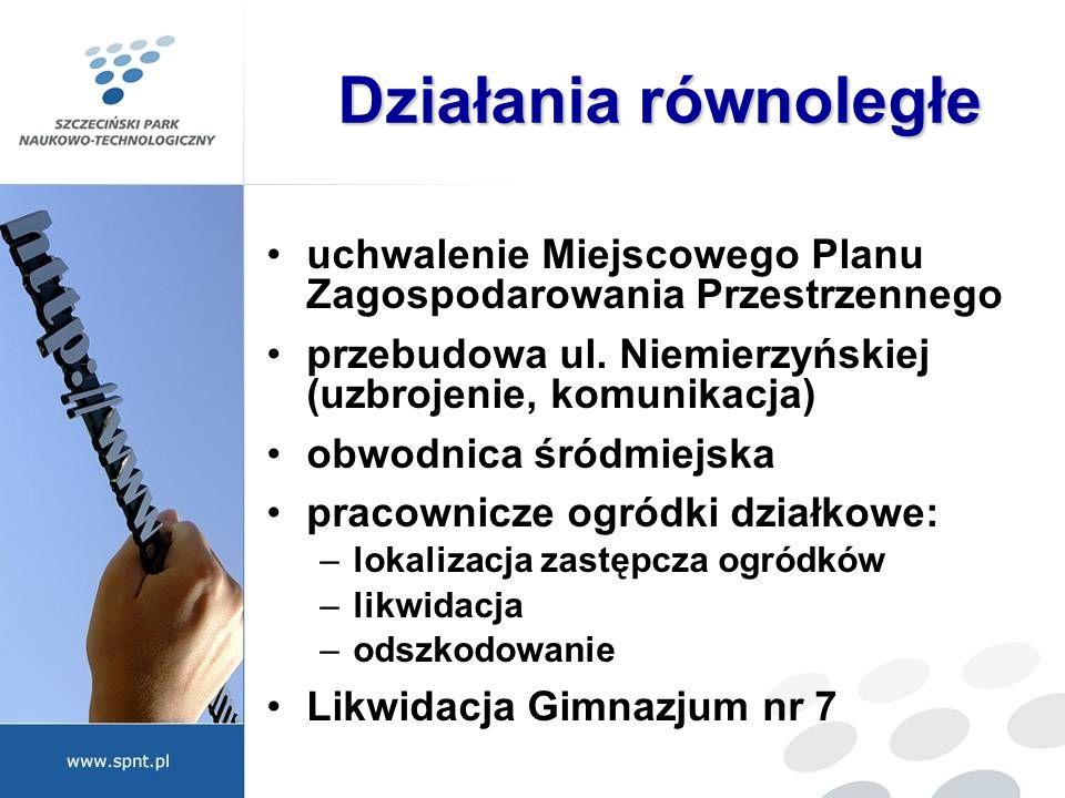 Działania równoległe uchwalenie Miejscowego Planu Zagospodarowania Przestrzennego. przebudowa ul. Niemierzyńskiej (uzbrojenie, komunikacja)