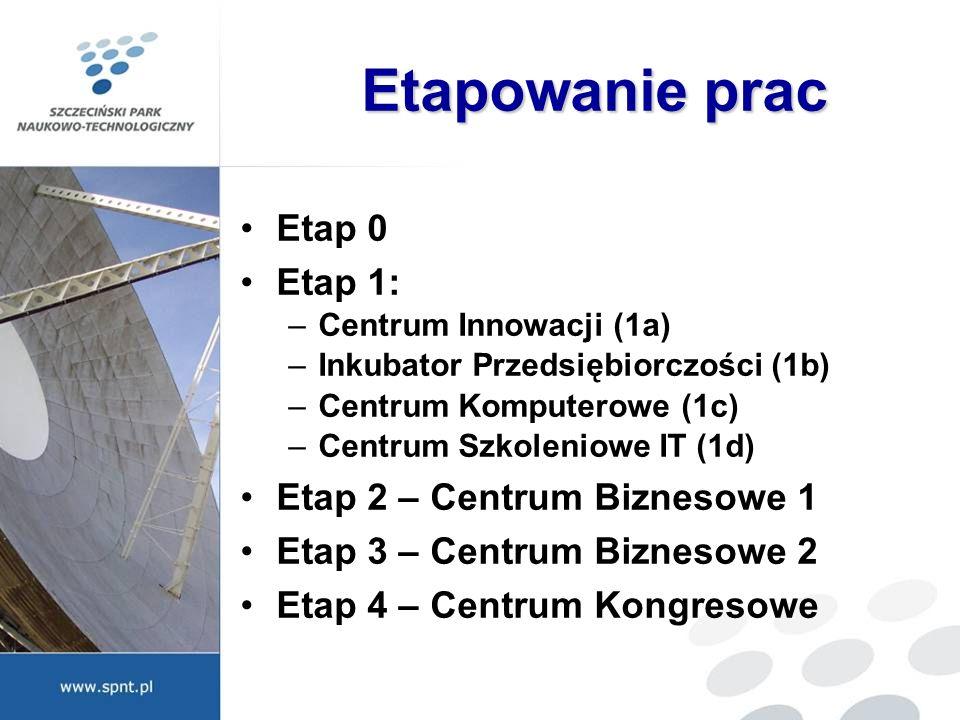 Etapowanie prac Etap 0 Etap 1: Etap 2 – Centrum Biznesowe 1