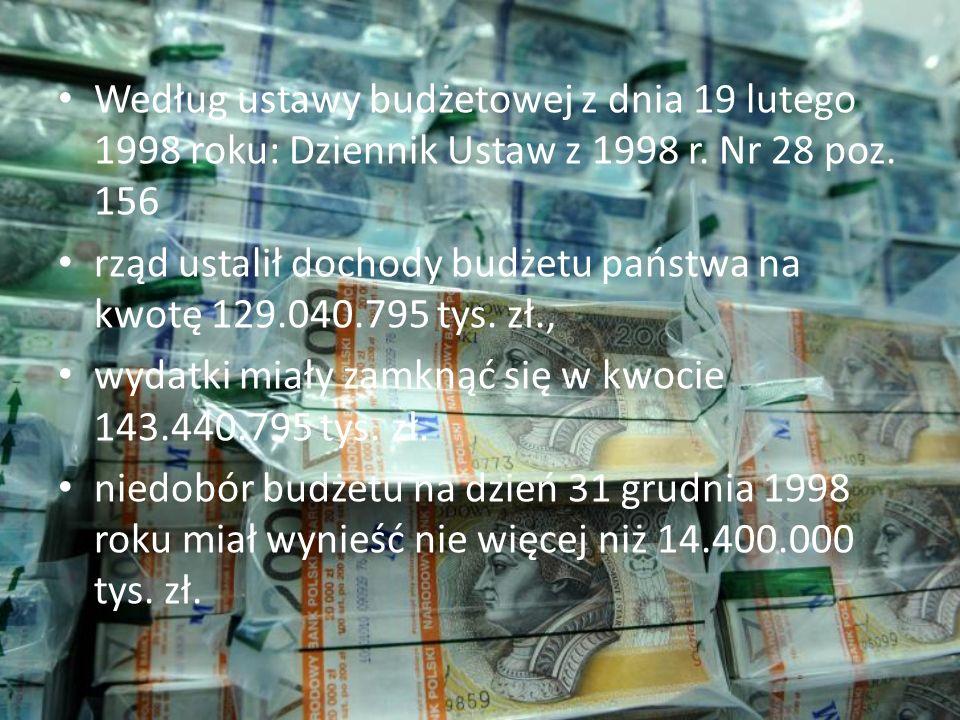Według ustawy budżetowej z dnia 19 lutego 1998 roku: Dziennik Ustaw z 1998 r. Nr 28 poz. 156