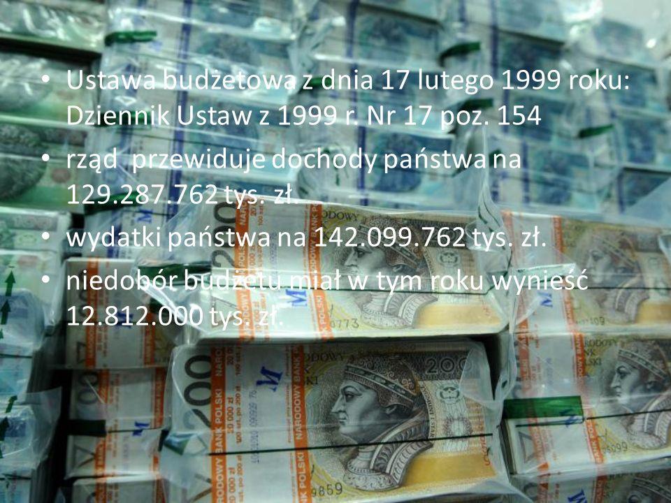 Ustawa budżetowa z dnia 17 lutego 1999 roku: Dziennik Ustaw z 1999 r