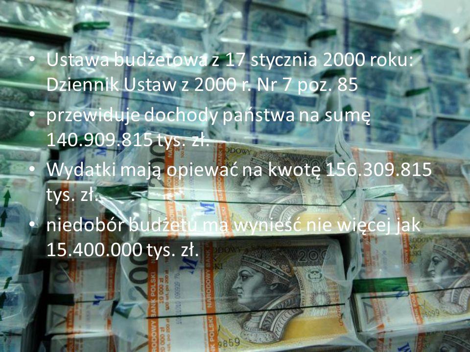 Ustawa budżetowa z 17 stycznia 2000 roku: Dziennik Ustaw z 2000 r