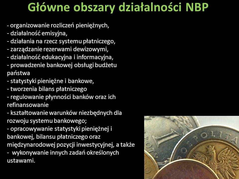 Główne obszary działalności NBP
