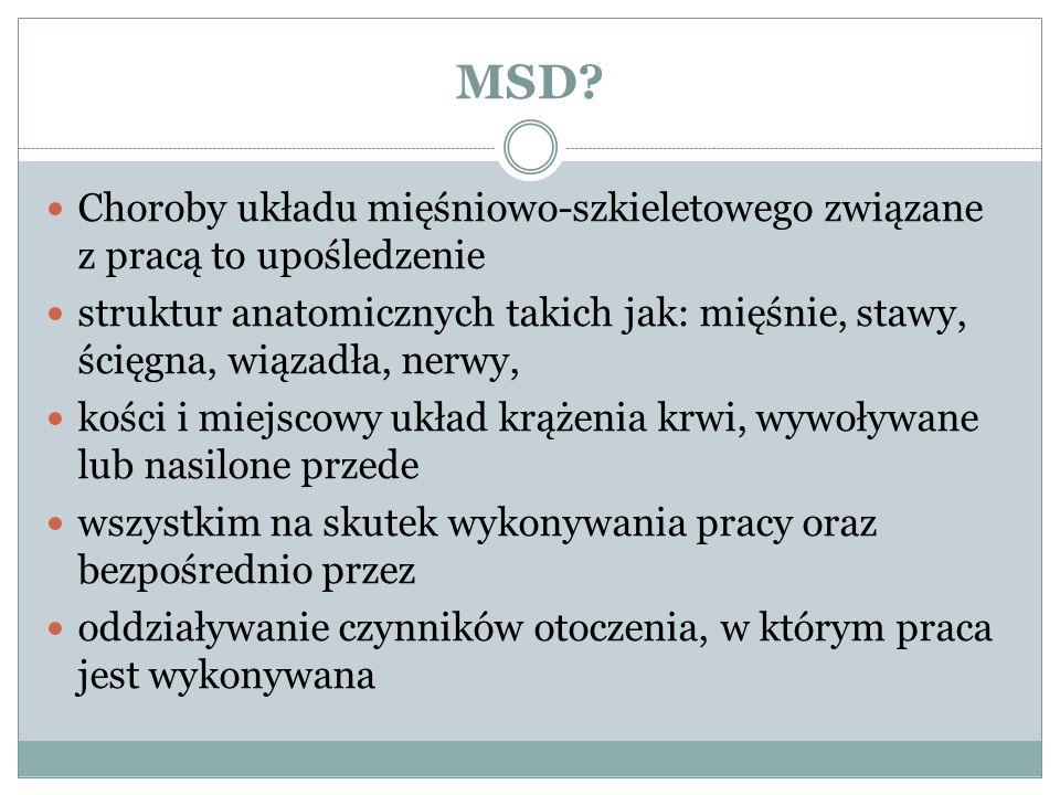 MSD Choroby układu mięśniowo-szkieletowego związane z pracą to upośledzenie.
