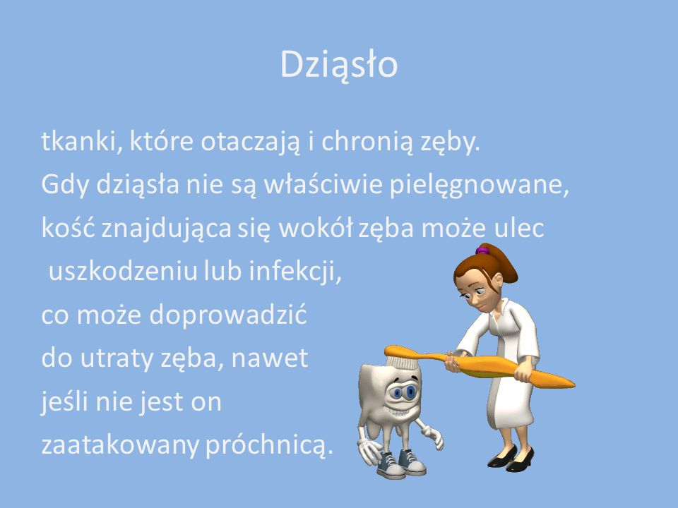 Dziąsło